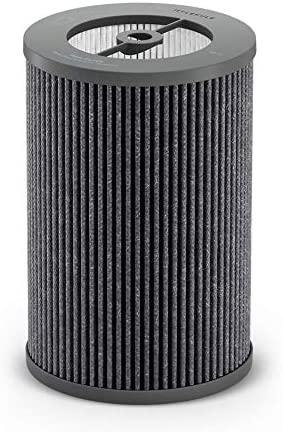 Molekule Air PRO PECO replacement filter